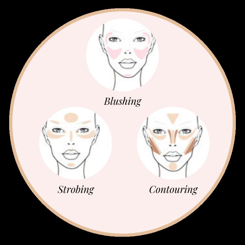 Make-up teknikker